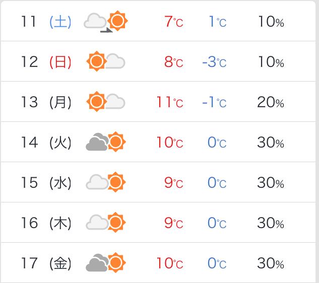 中央 区 札幌 天気
